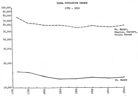 populationchangefin